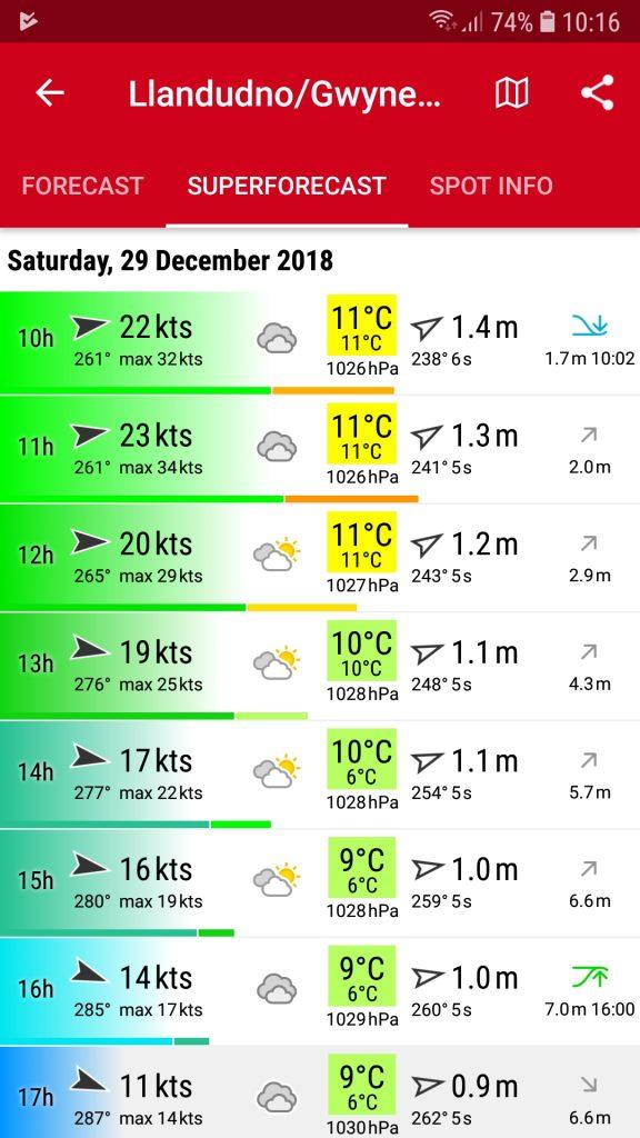 Windfinder forecast for West Shore 29 December 2018
