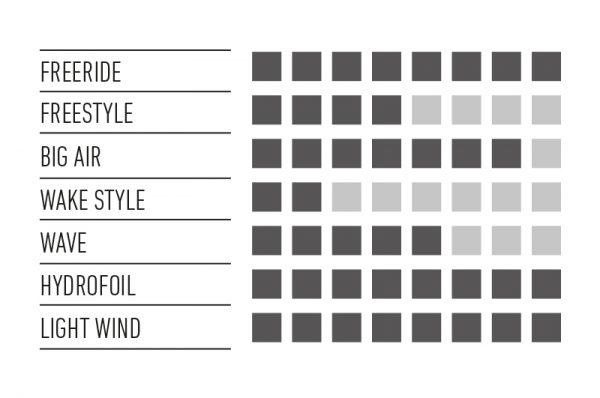 RRD Emotion MK4 style sheet
