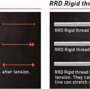 RRD Global Bar V8.2